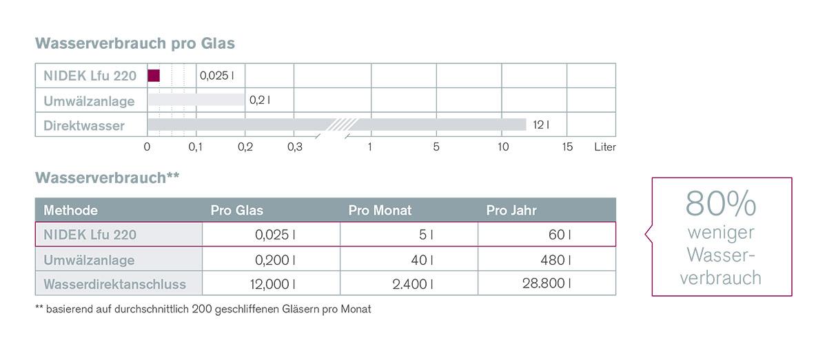 Zentrifuge Wasser 1200×500
