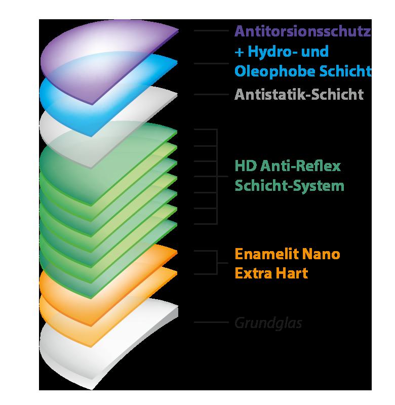 04 HD Nano 780×800 – Hover